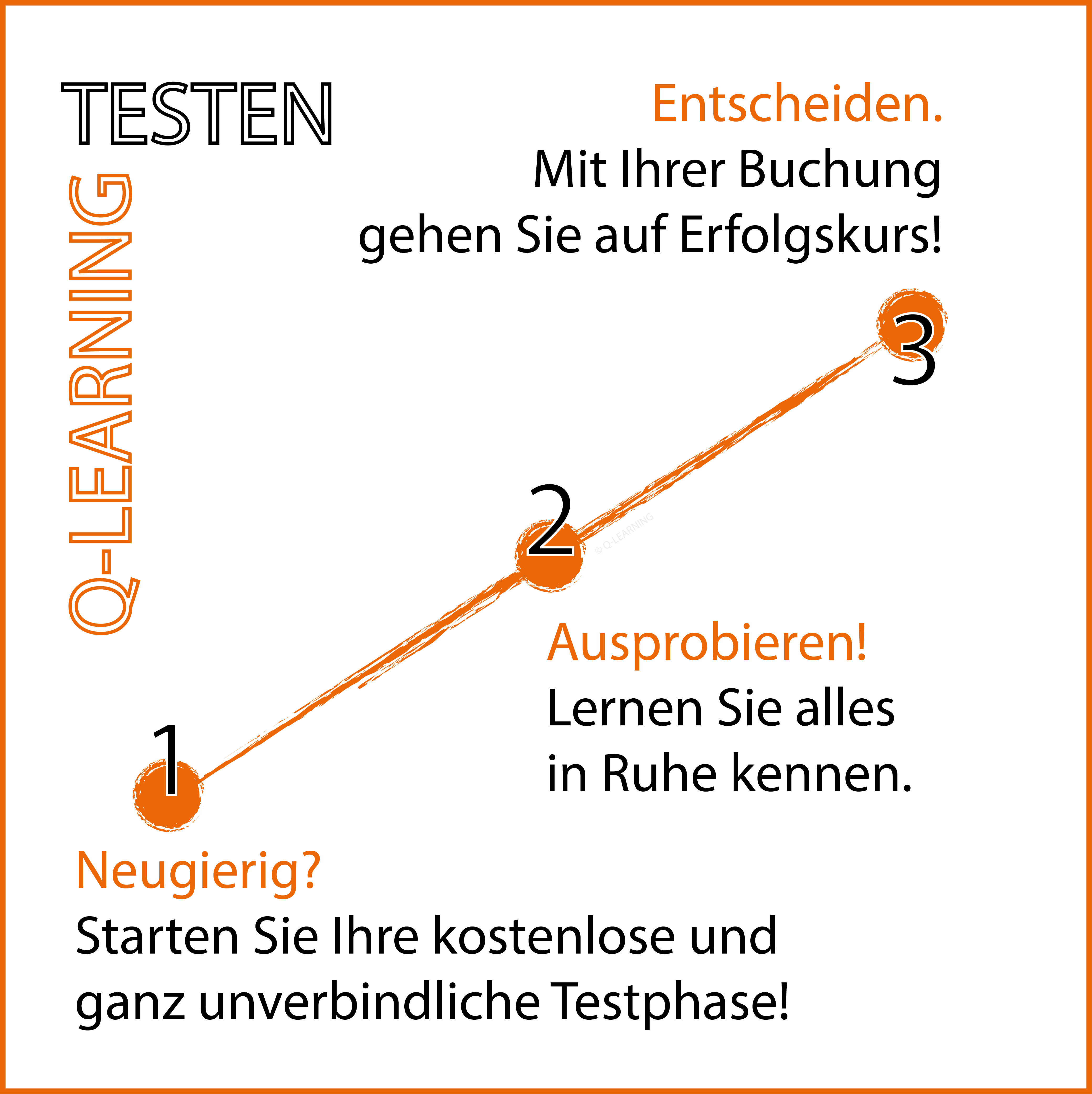 q-learning-kostenlos-testen